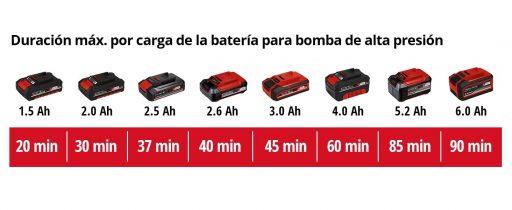 cada batería dura segun su capacidad