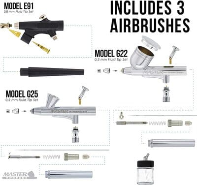 pistola aerográfica de alto rendimiento