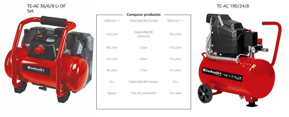 Comparativa compresores einhell rojos